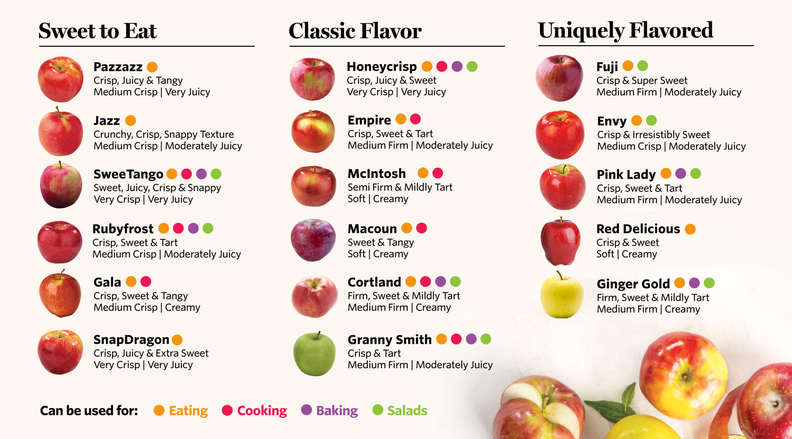 Pick Your Perfect Apple
